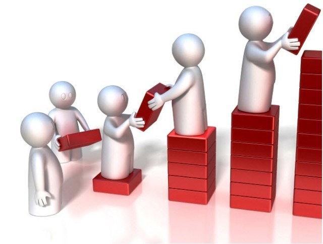xây dựng quy trình bán hàng hiệu quả cho doanh nghiệp