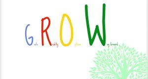 GROW – Mô hình huấn luyện nhân viên hiệu quả