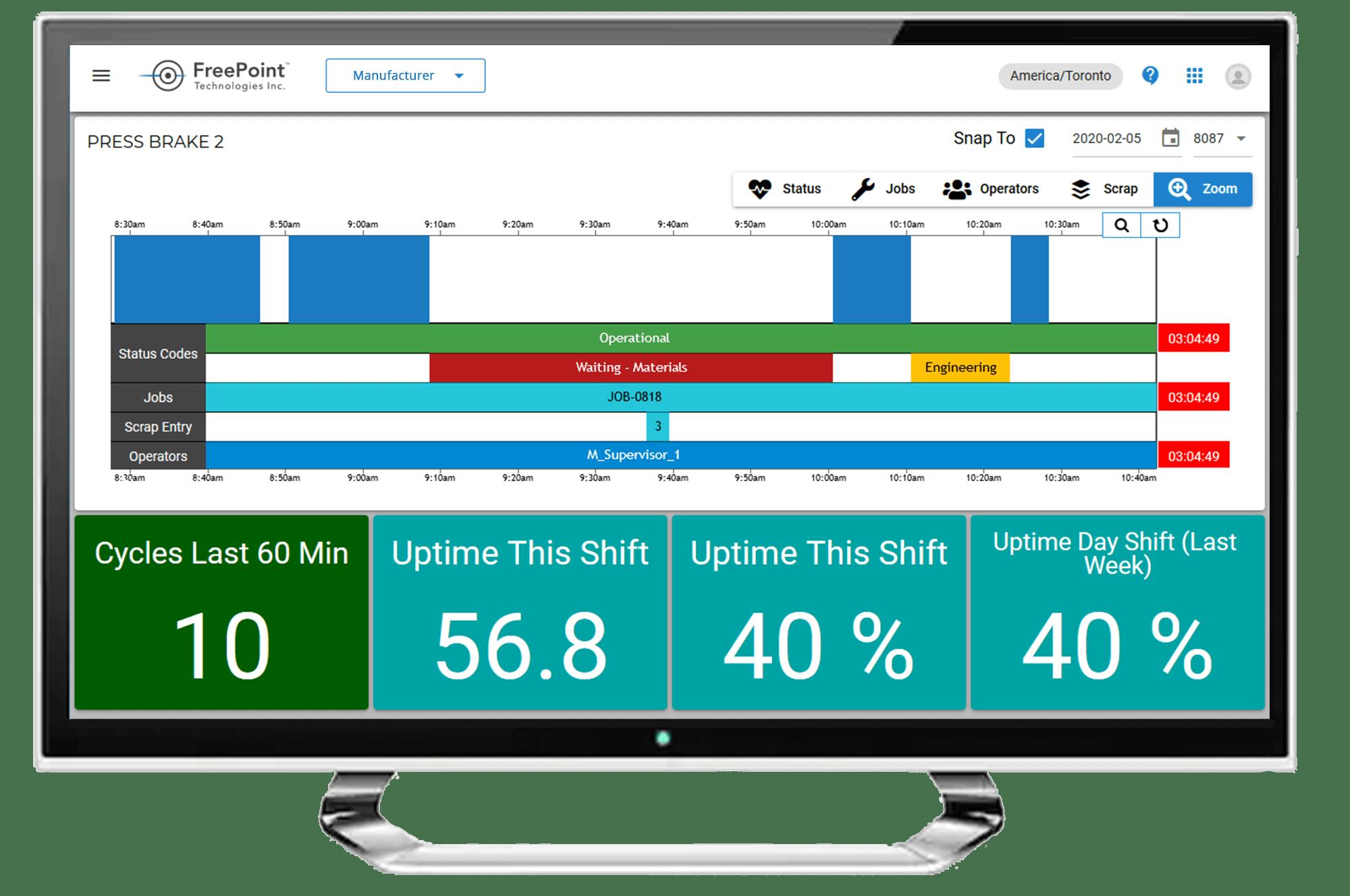 Machine Monitoring Dashboard