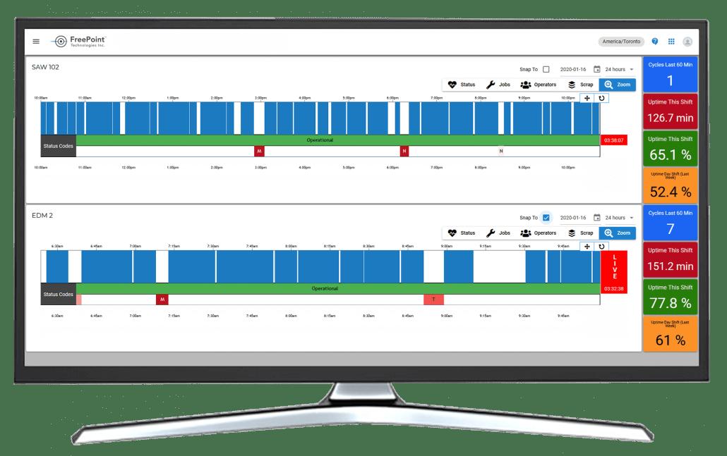 ShiftWorx Standard Machine Visualization