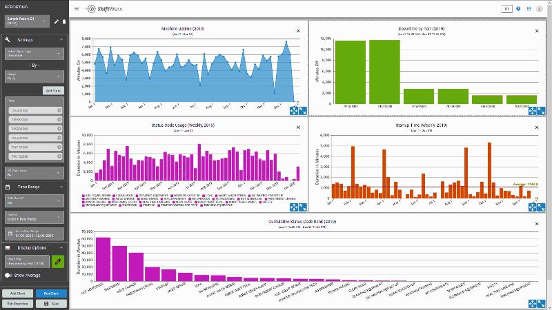 machine monitoring reporting dashboard