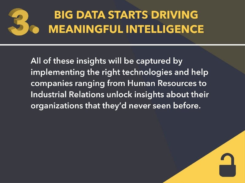 Big Data Implementing Technologies