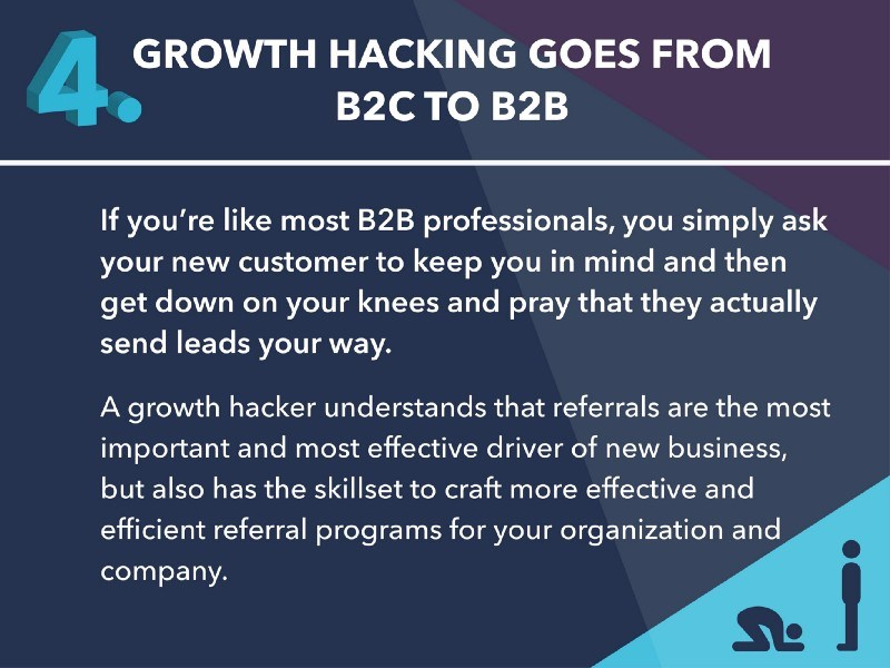 Growth Hacking Effective Referral