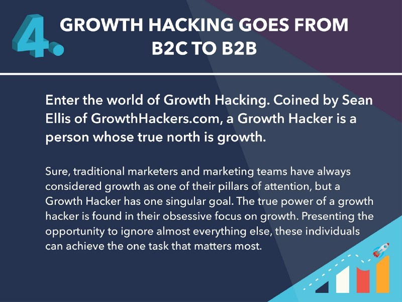Growth Hacking Traditional Markets