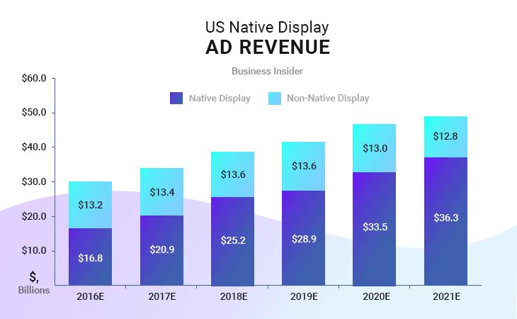 advertising trends 2018