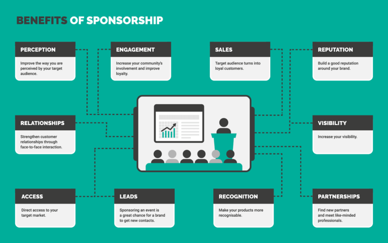 why sponsor an event