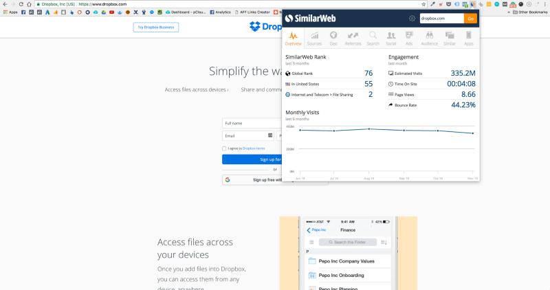 Digital Marketing Similarweb Extension
