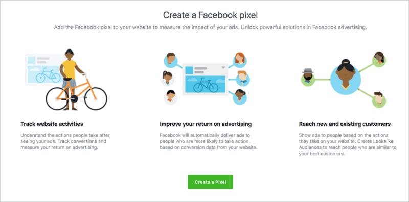 Facebook Funnels using Facebook