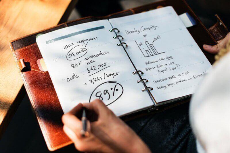 Shopify Cheat sheet Digital Marketing