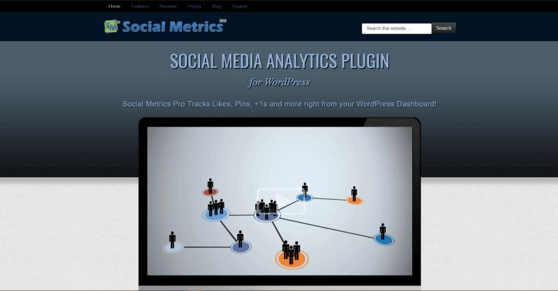 Social Media Social Metrics Pro
