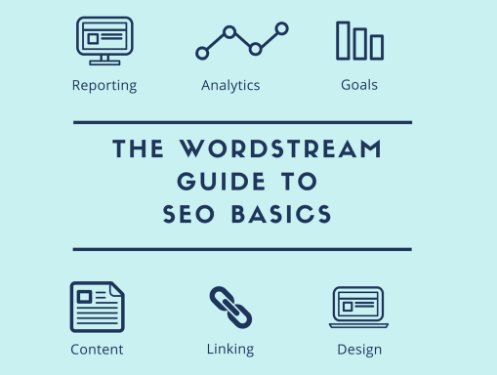 Wordstream SEO basics