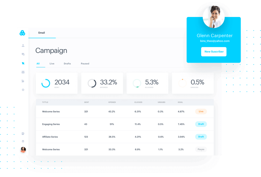 Gist email marketing automation tool