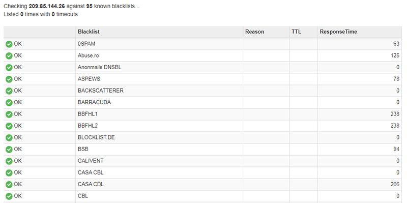 MXToolBox results