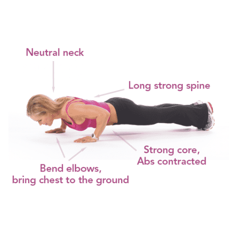Learn the correct way to do push-ups with this easy guide.