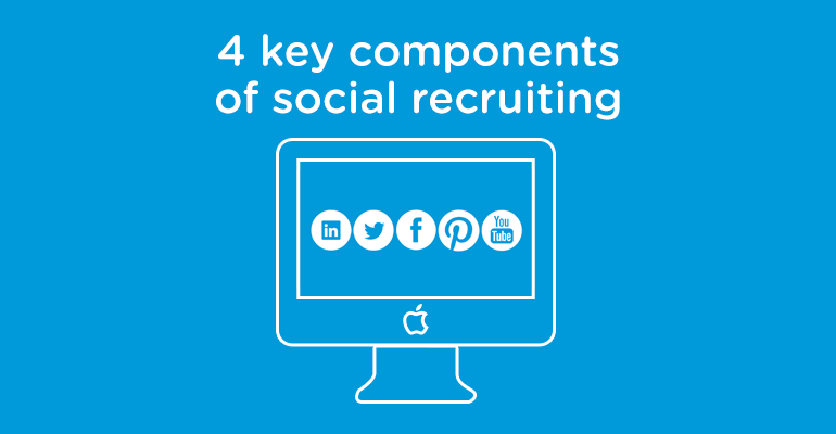 key components of social recruiting