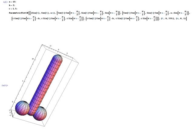 Mathematica MacOSX
