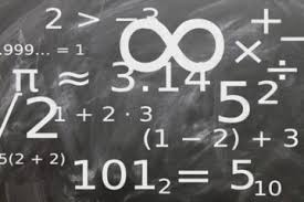 Well Explained Number System & Numbers