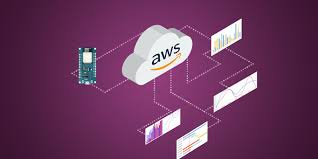 AWS IoT: Developing and Deploying an Internet of Things