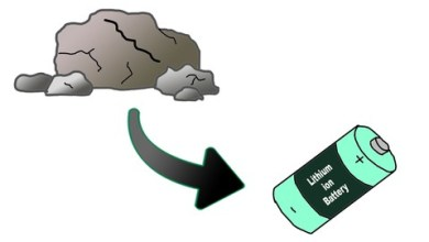 Lithium-Ion Batteries: How are cathode materials made?