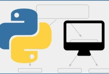 Create AI Voice Assistant (JARVIS) With Python