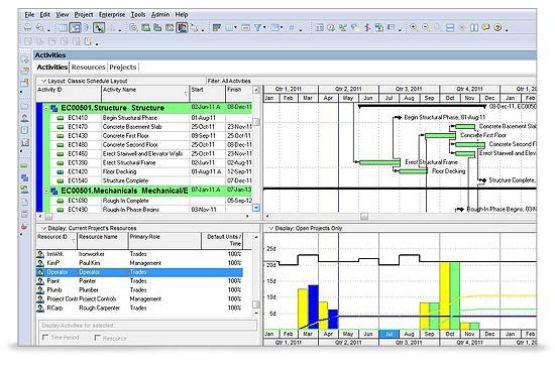 Primavera P6 Professional 16.1 Latest Version Download