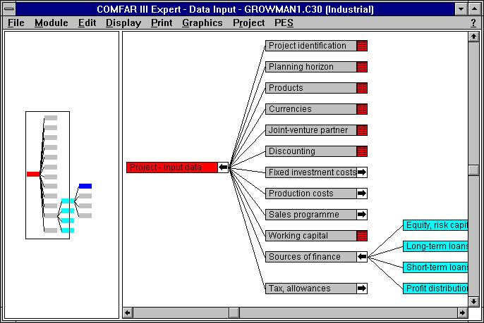 COMFAR III Expert 3.3 Free Download