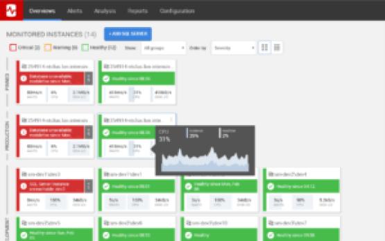 RedGate-SQL-ToolBelt-Latest-Version-Free-Download