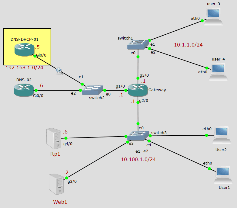 configure cisco router as dhcp server topology