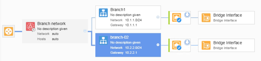 branch creation in Nuage SD-WAN