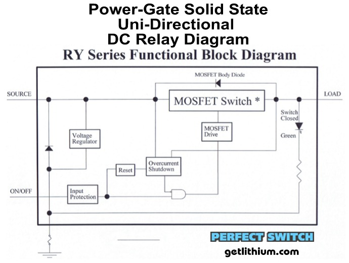 Perfect Switch Power-Gate Solid State Mosfet Programmable