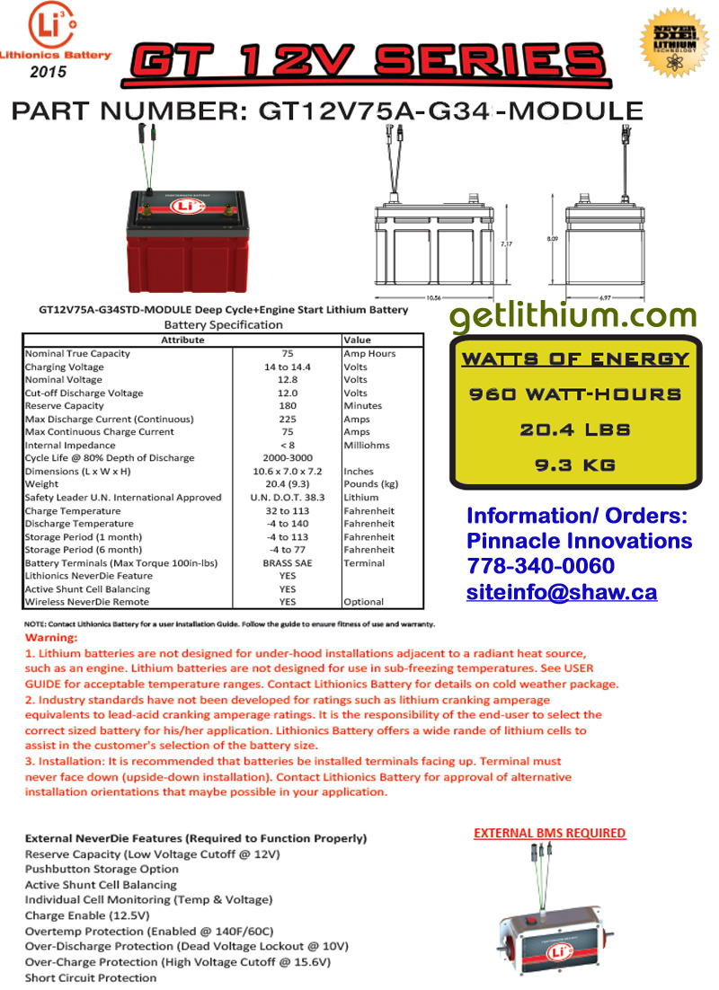 Canadian Tire Car Battery Prices