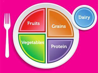Diabetic diet meal