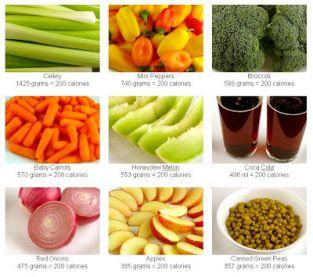 2500 calorie simple diet