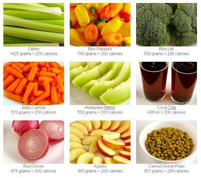 Best diet options for men