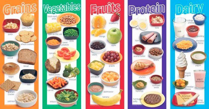 3000 calorie diet plan
