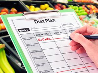 Diet plan for rest day