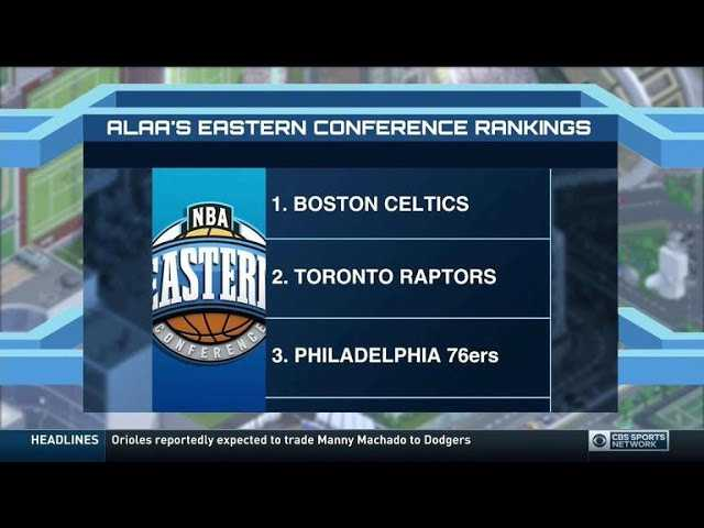 Time to Schein: Eastern Conference outlook