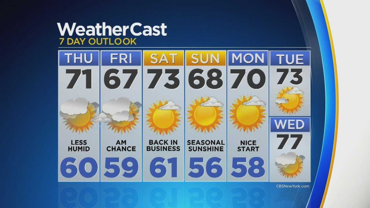 CBS2 Weather Forecast For September 26 at 11 P.M.
