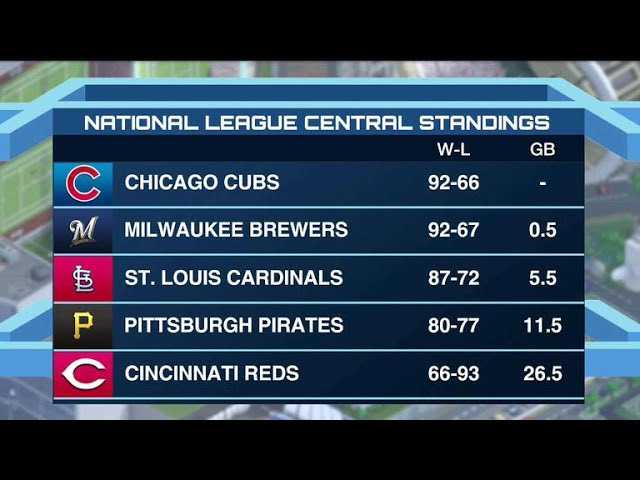 Time to Schein: The Cubs & Brewers clinch playoff spots!