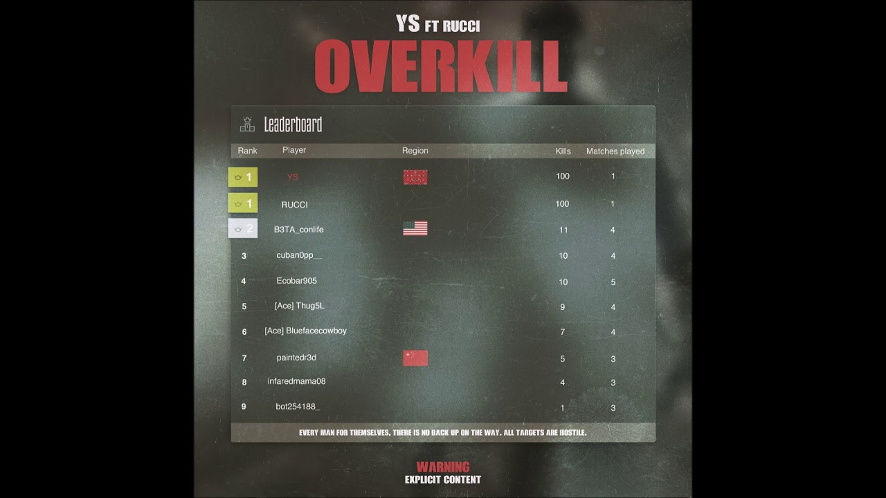 "YS feat Rucci - ""Overkill"" OFFICIAL VERSION"