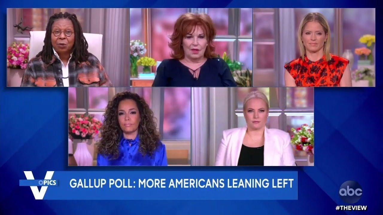 More Americans Leaning Left Per New Poll | The View