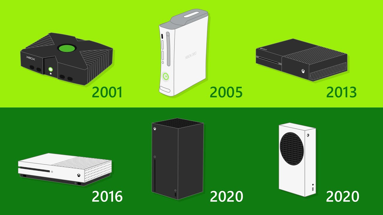 20 Years of Xbox Evolution in 21 seconds