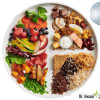 Canada's New Food Guide: a Naturopathic Review