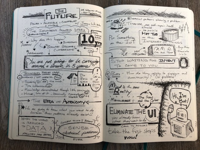 Sketch notes from a presentation in my notebook.