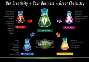 illustrations for marketing chemistry