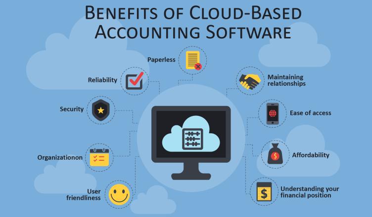 Cloud Financial Accounting Software