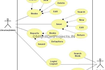 Library Management System Use Case Diagram Full Hd Pictures 4k