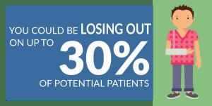 305C-300x151 Top 110 Ways to Market Your Medical Practice and Get More Patients