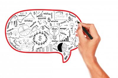 Content Marketing - The Ultimate Cheat Sheet of Digital Marketing Lingo for Doctors
