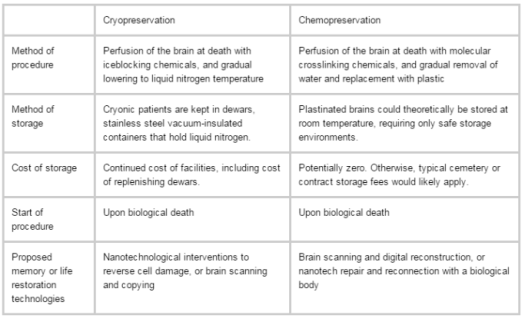 brain-storage Biggest Innovations in Health Care Technology in 2015